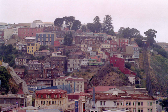 Funiculaire Valparaiso, paysage