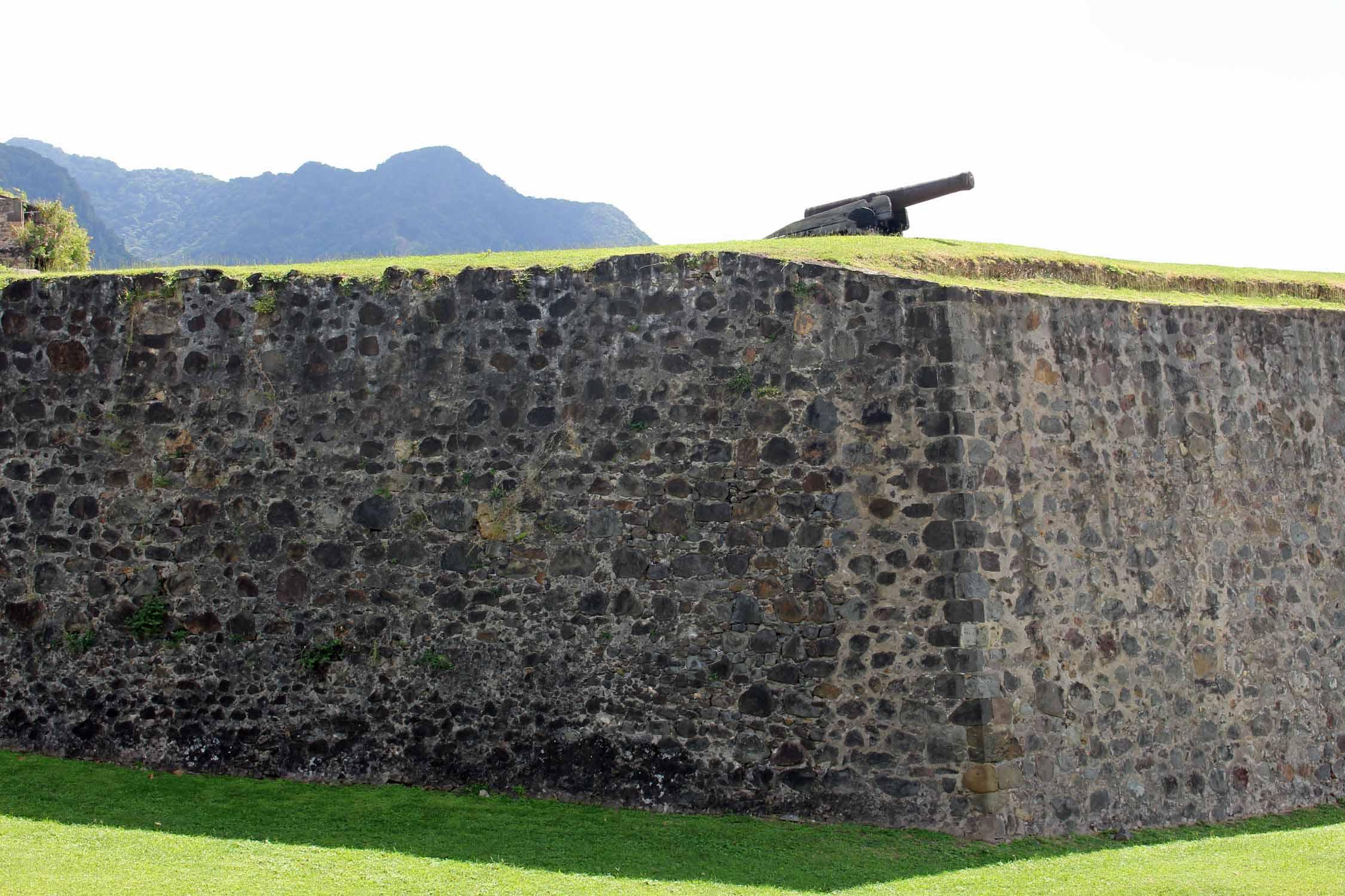 Fortress Louis Delgrès